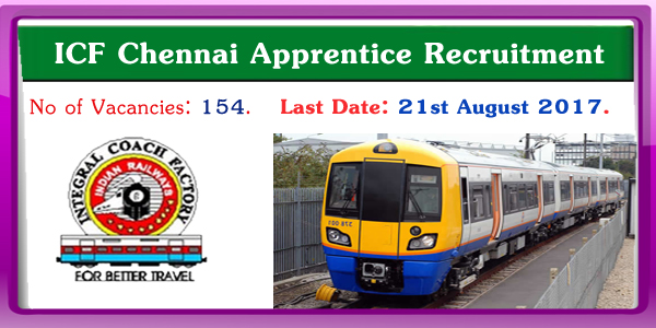 ICF Chennai Apprentice Recruitment